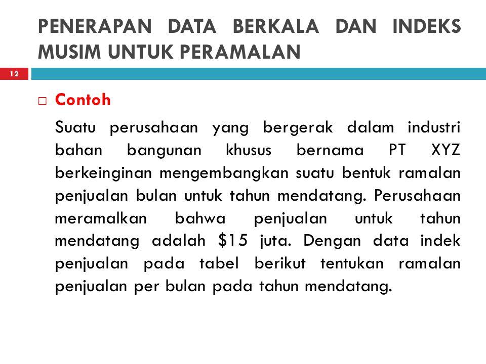 PENERAPAN DATA BERKALA DAN INDEKS MUSIM UNTUK PERAMALAN  Contoh Suatu perusahaan yang bergerak dalam industri bahan bangunan khusus bernama PT XYZ be