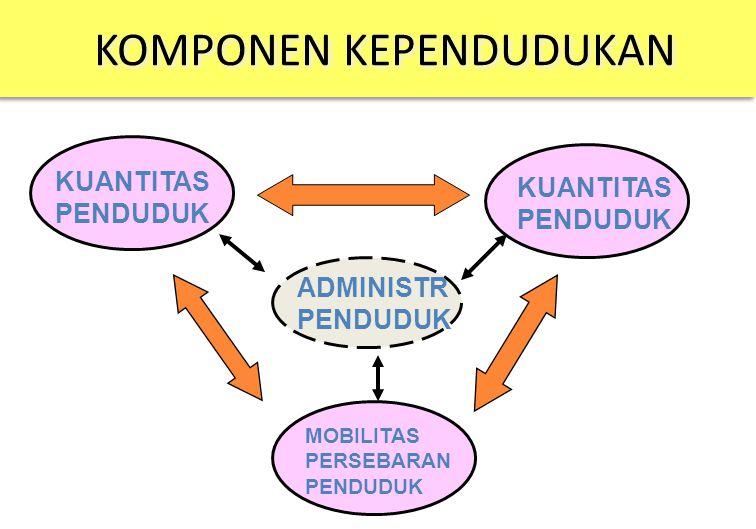 Sumber.Bappenas, dkk, 2014, Proyeksi Penduduk 2010-2035.