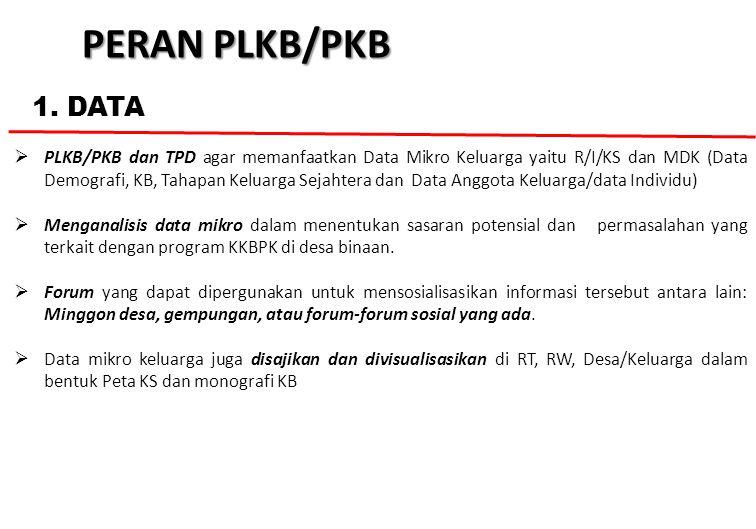PERAN PLKB/PKB  PLKB/PKB dan TPD agar memanfaatkan Data Mikro Keluarga yaitu R/I/KS dan MDK (Data Demografi, KB, Tahapan Keluarga Sejahtera dan Data Anggota Keluarga/data Individu)  Menganalisis data mikro dalam menentukan sasaran potensial dan permasalahan yang terkait dengan program KKBPK di desa binaan.