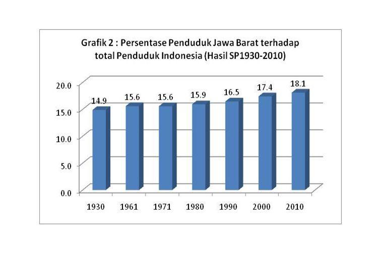 Daya Saing Tenaga Kerja Indonesia 30