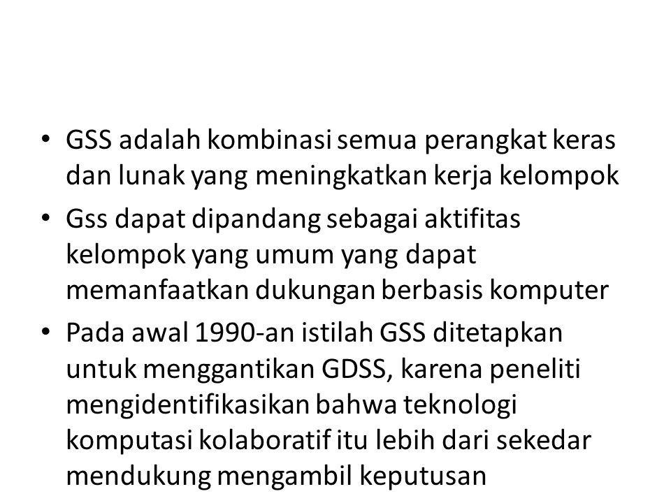 GSS adalah kombinasi semua perangkat keras dan lunak yang meningkatkan kerja kelompok Gss dapat dipandang sebagai aktifitas kelompok yang umum yang da