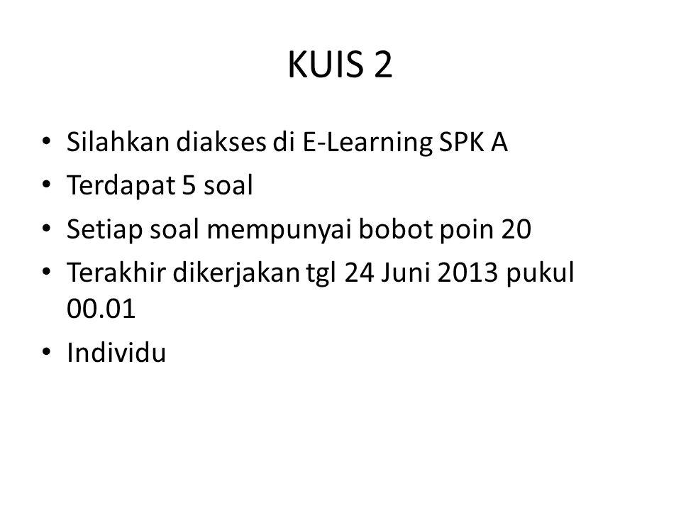 Silahkan diakses di E-Learning SPK A Terdapat 5 soal Setiap soal mempunyai bobot poin 20 Terakhir dikerjakan tgl 24 Juni 2013 pukul 00.01 Individu
