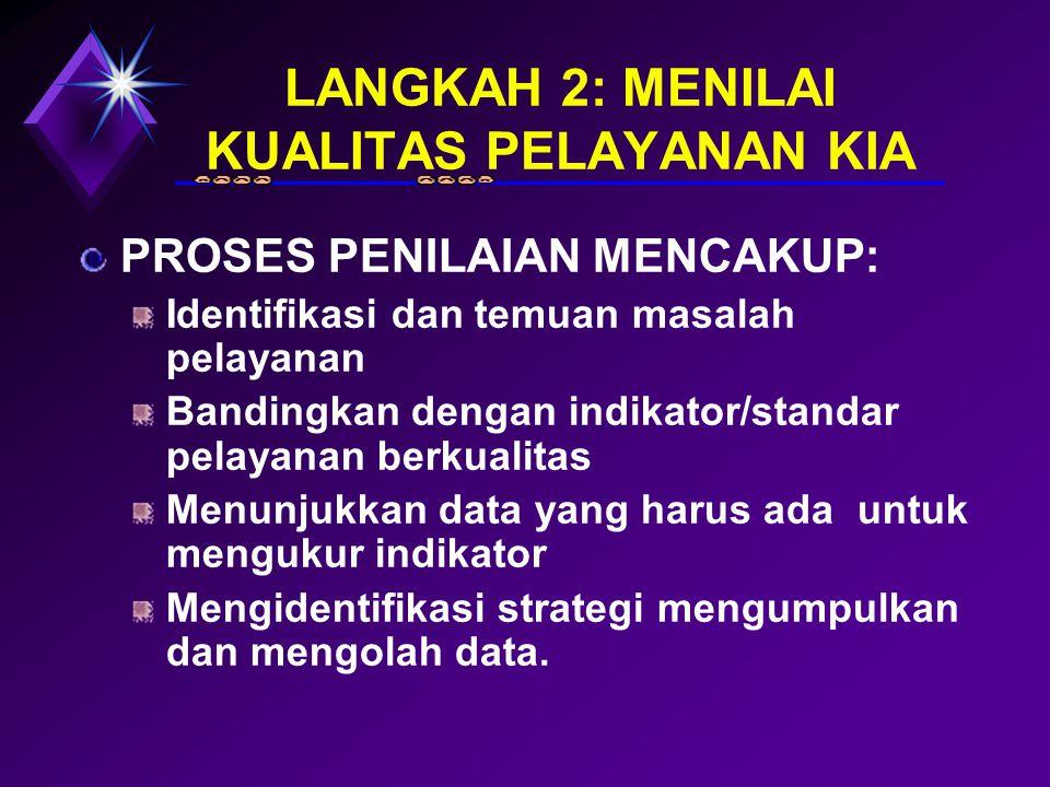 LANGKAH 2: MENILAI KUALITAS PELAYANAN KIA PROSES PENILAIAN MENCAKUP: Identifikasi dan temuan masalah pelayanan Bandingkan dengan indikator/standar pel