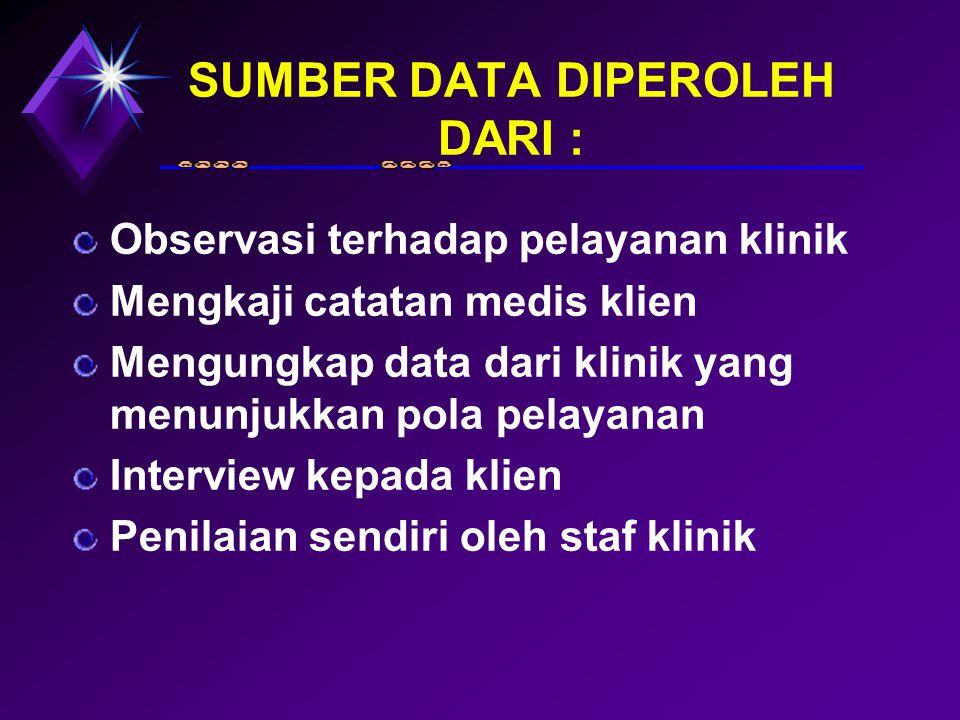 SUMBER DATA DIPEROLEH DARI : Observasi terhadap pelayanan klinik Mengkaji catatan medis klien Mengungkap data dari klinik yang menunjukkan pola pelayanan Interview kepada klien Penilaian sendiri oleh staf klinik