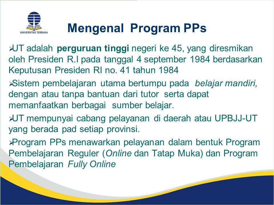 lanjutan  Program Studi yang ditawarkan PPs: 1.