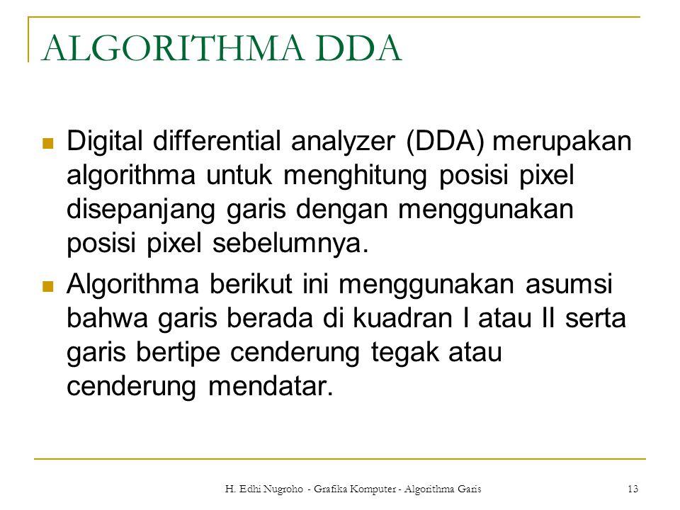 H. Edhi Nugroho - Grafika Komputer - Algorithma Garis 13 ALGORITHMA DDA Digital differential analyzer (DDA) merupakan algorithma untuk menghitung posi