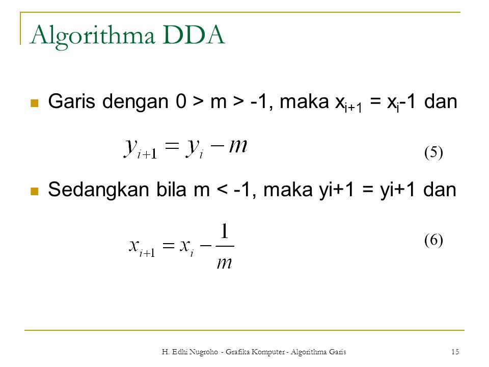 H. Edhi Nugroho - Grafika Komputer - Algorithma Garis 15 Algorithma DDA Garis dengan 0 > m > -1, maka x i+1 = x i -1 dan Sedangkan bila m < -1, maka y