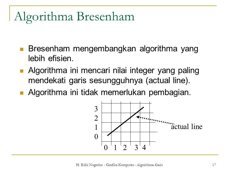 H. Edhi Nugroho - Grafika Komputer - Algorithma Garis 17 Algorithma Bresenham Bresenham mengembangkan algorithma yang lebih efisien. Algorithma ini me