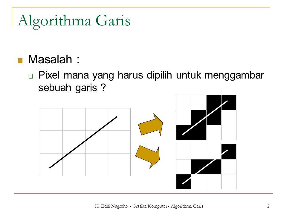 H. Edhi Nugroho - Grafika Komputer - Algorithma Garis 2 Algorithma Garis Masalah :  Pixel mana yang harus dipilih untuk menggambar sebuah garis ?