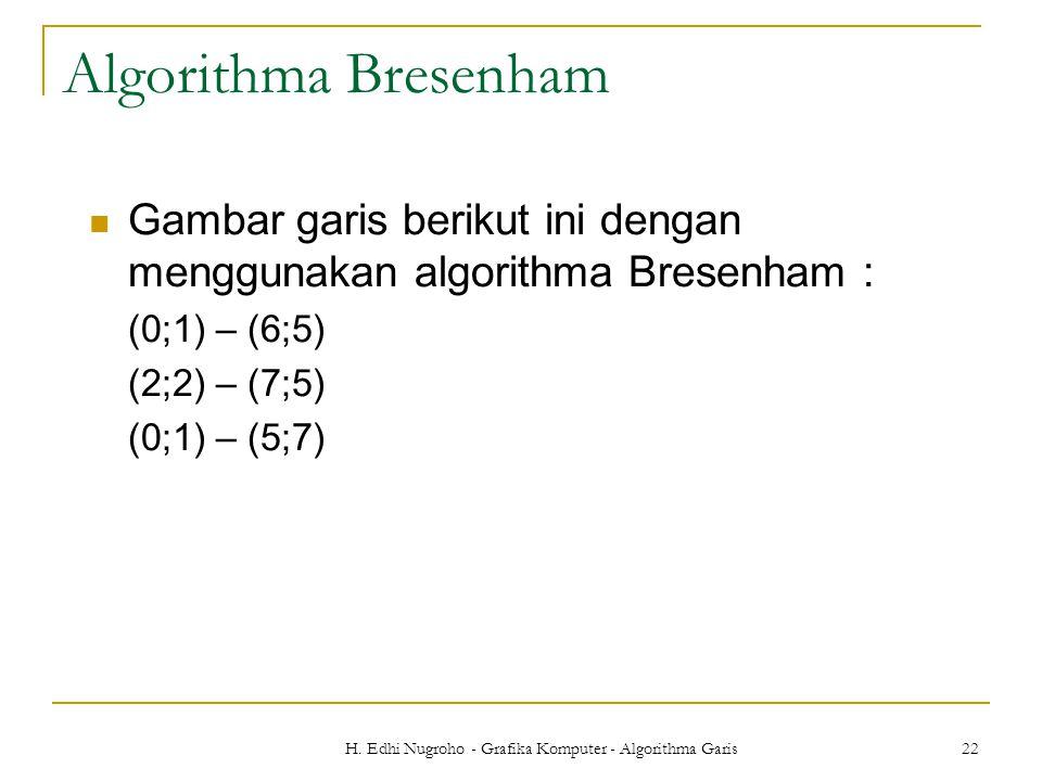 H. Edhi Nugroho - Grafika Komputer - Algorithma Garis 22 Gambar garis berikut ini dengan menggunakan algorithma Bresenham : (0;1) – (6;5) (2;2) – (7;5