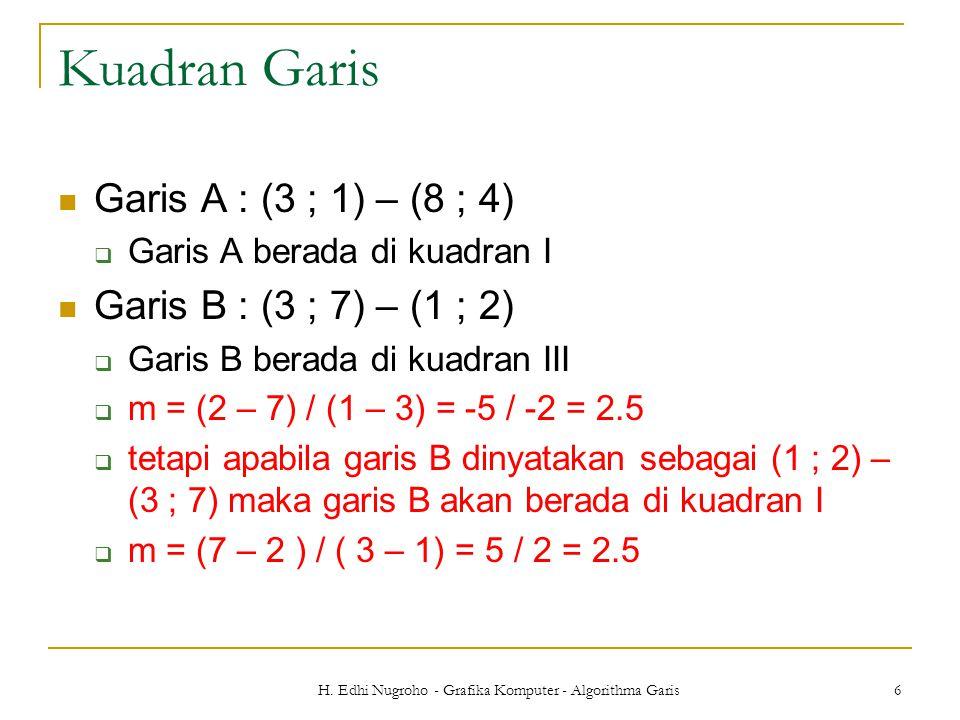 H. Edhi Nugroho - Grafika Komputer - Algorithma Garis 6 Kuadran Garis Garis A : (3 ; 1) – (8 ; 4)  Garis A berada di kuadran I Garis B : (3 ; 7) – (1
