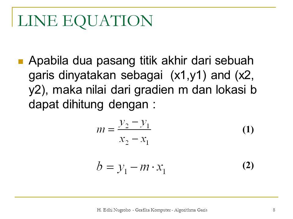 H. Edhi Nugroho - Grafika Komputer - Algorithma Garis 8 LINE EQUATION Apabila dua pasang titik akhir dari sebuah garis dinyatakan sebagai (x1,y1) and