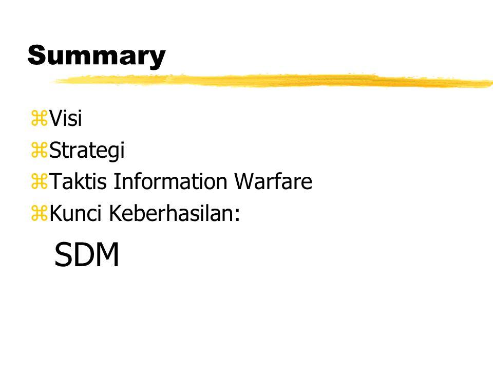 Diskusi di Internet zDiskusi melalui mailing list.
