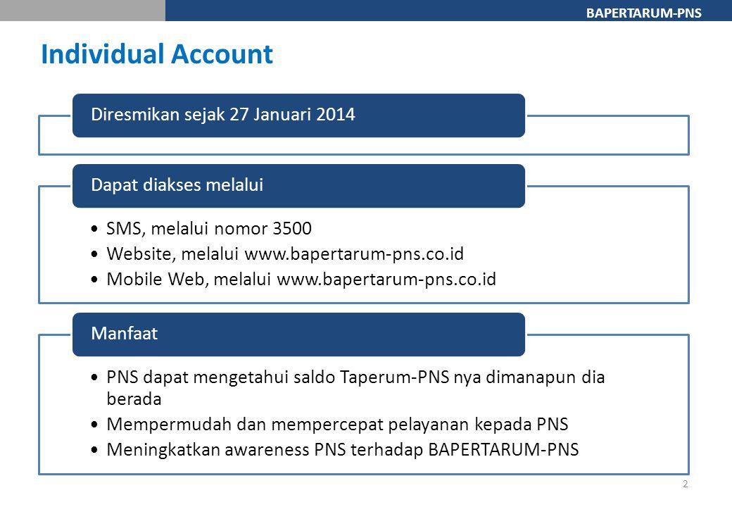 2 Individual Account Diresmikan sejak 27 Januari 2014 SMS, melalui nomor 3500 Website, melalui www.bapertarum-pns.co.id Mobile Web, melalui www.bapert