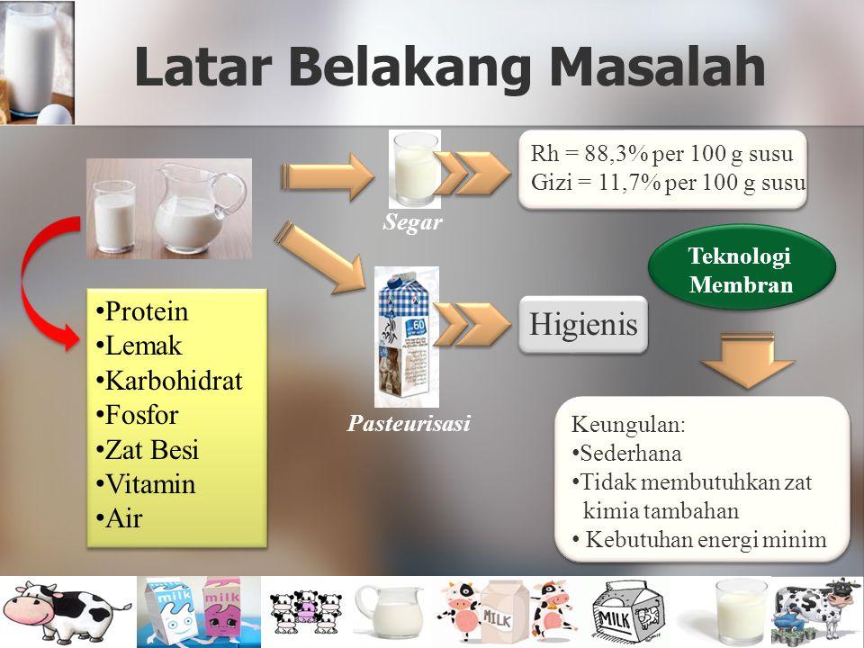 Latar Belakang Masalah Protein Lemak Karbohidrat Fosfor Zat Besi Vitamin Air Protein Lemak Karbohidrat Fosfor Zat Besi Vitamin Air Segar Rh = 88,3% pe