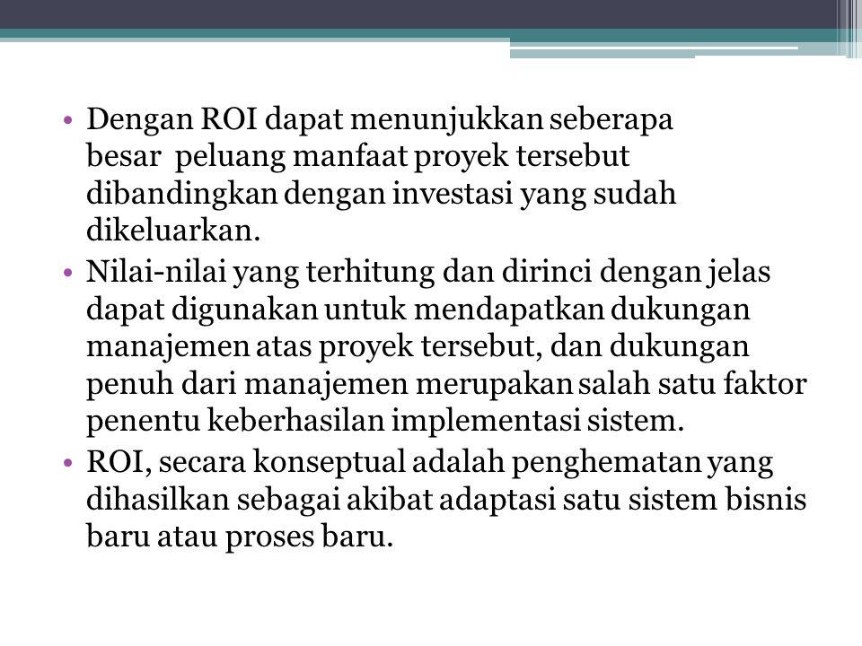 Dengan ROI dapat menunjukkan seberapa besar peluang manfaat proyek tersebut dibandingkan dengan investasi yang sudah dikeluarkan. Nilai-nilai yang ter