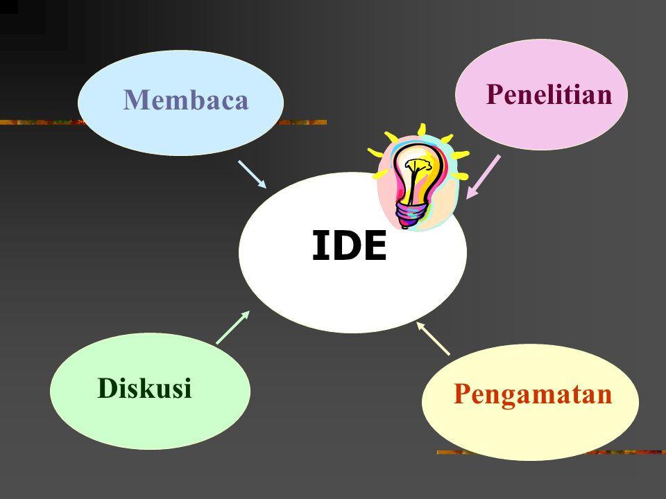Permasalahan yg ada di lingkungan Ide/gagasan PENELITIAN