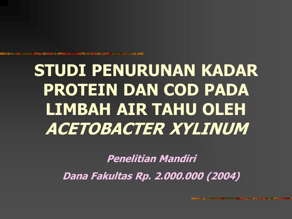 Pencemaran lingkungan (karbohidrat, protein, parameter COD & BOD) Bakteri yang digunakan untuk pembuatan nata de soya : Acetobacter xylinum, Acetobact