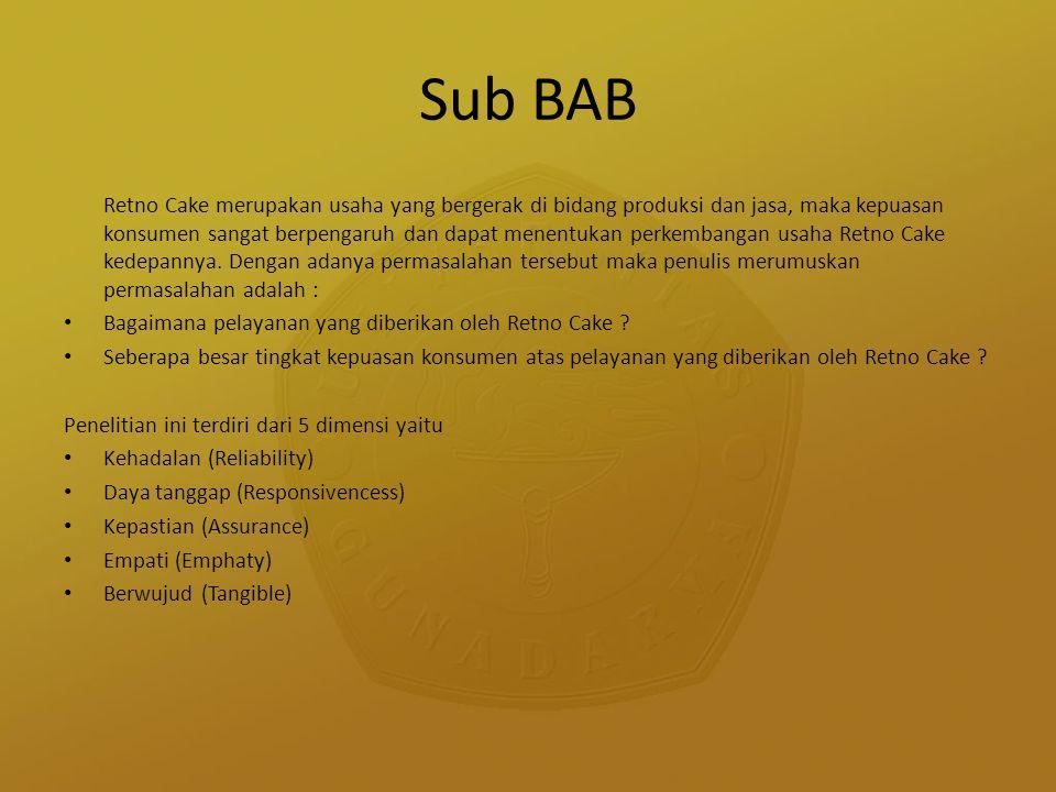 Sub BAB Retno Cake merupakan usaha yang bergerak di bidang produksi dan jasa, maka kepuasan konsumen sangat berpengaruh dan dapat menentukan perkemban