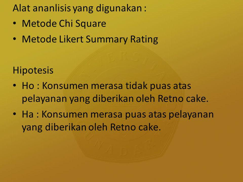 Alat ananlisis yang digunakan : Metode Chi Square Metode Likert Summary Rating Hipotesis Ho : Konsumen merasa tidak puas atas pelayanan yang diberikan