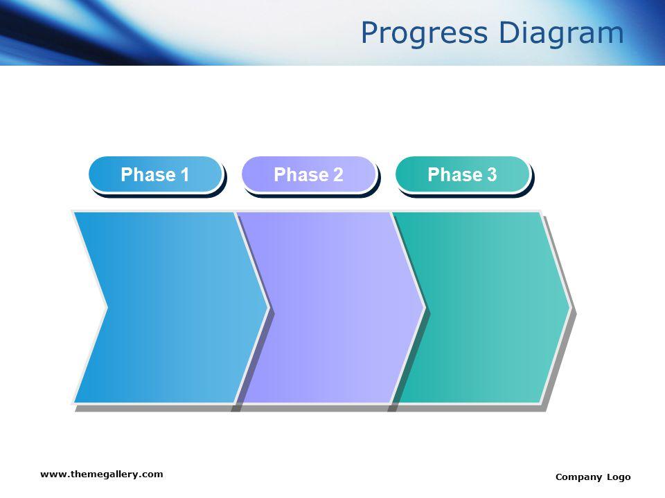 www.themegallery.com Company Logo Progress Diagram Phase 1 Phase 2 Phase 3