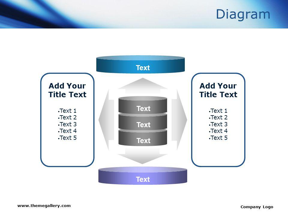 www.themegallery.com Company Logo Diagram Text Add Your Title Text Text 1 Text 2 Text 3 Text 4 Text 5 Add Your Title Text Text 1 Text 2 Text 3 Text 4