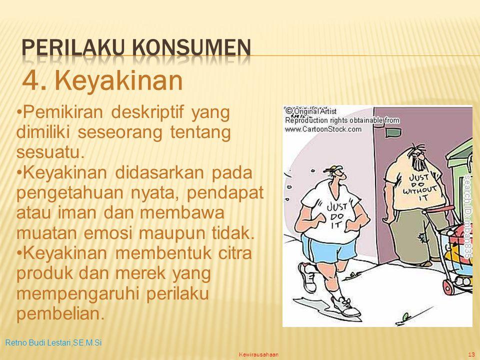 Retno Budi Lestari,SE,M.Si Kewirausahaan13 Pemikiran deskriptif yang dimiliki seseorang tentang sesuatu.