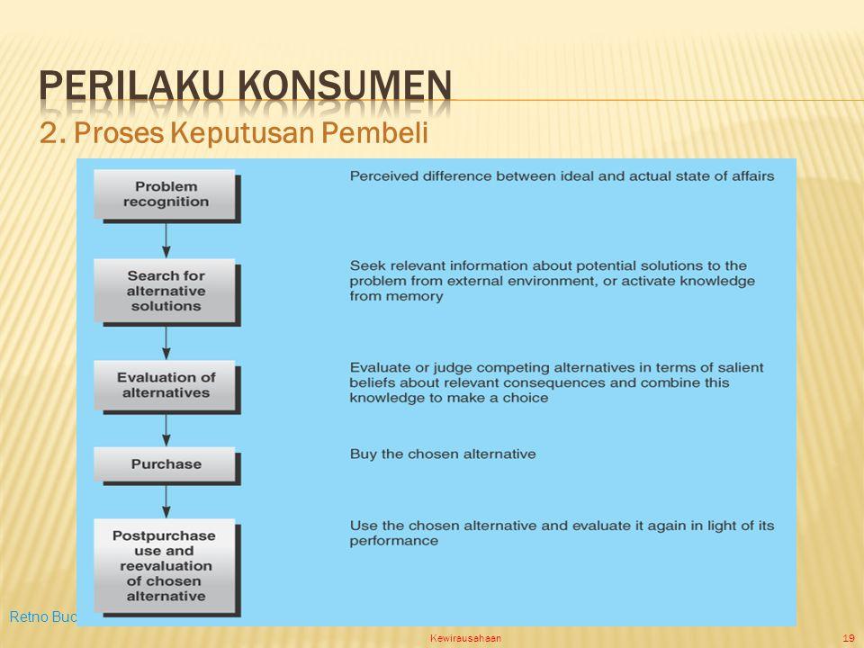 Retno Budi Lestari,SE,M.Si Kewirausahaan19 2. Proses Keputusan Pembeli