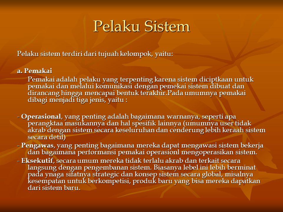 Pelaku Sistem Pelaku sistem terdiri dari tujuah kelompok, yaitu: a.