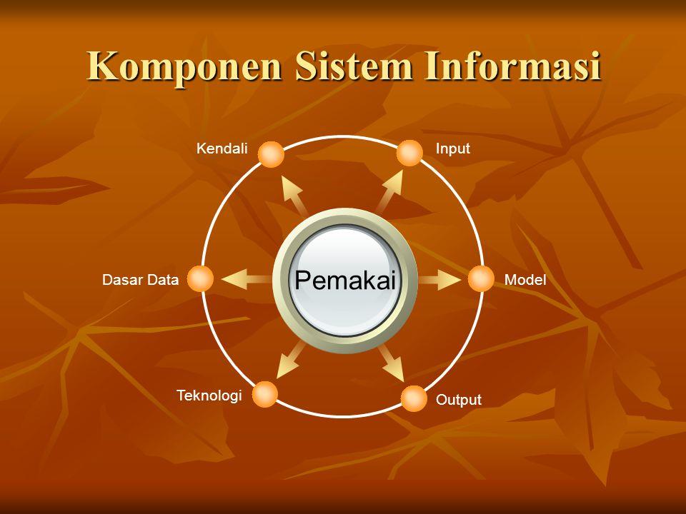 Komponen Sistem Informasi Pemakai InputKendali Model Output Dasar Data Teknologi