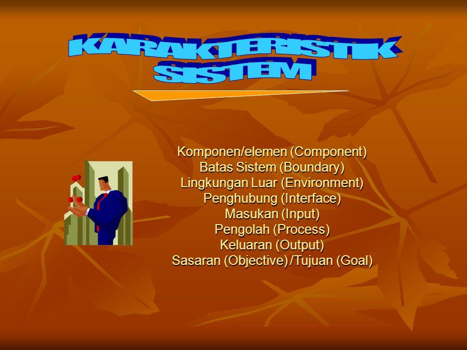  Pengintegrasian sistem informasi merupakan salah satu hal penting dari sistem informasi RS yang baik.