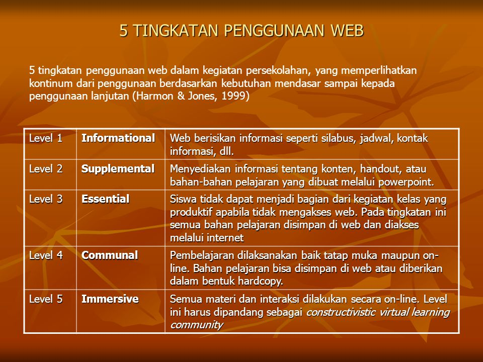 5 TINGKATAN PENGGUNAAN WEB Level 1 Informational Web berisikan informasi seperti silabus, jadwal, kontak informasi, dll.