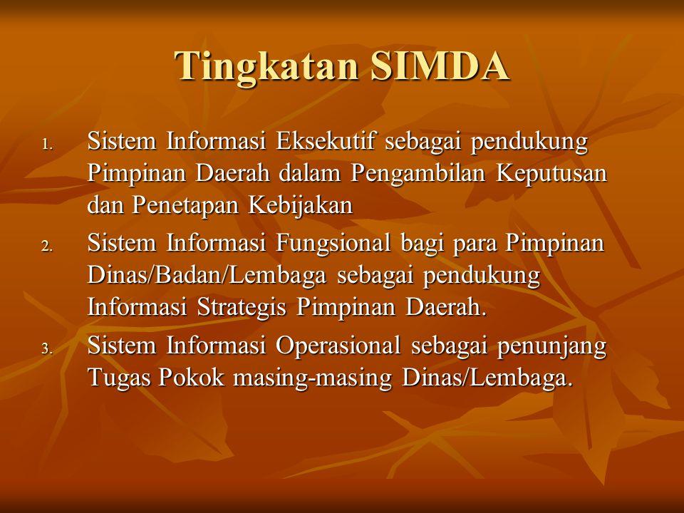 Tingkatan SIMDA 1.