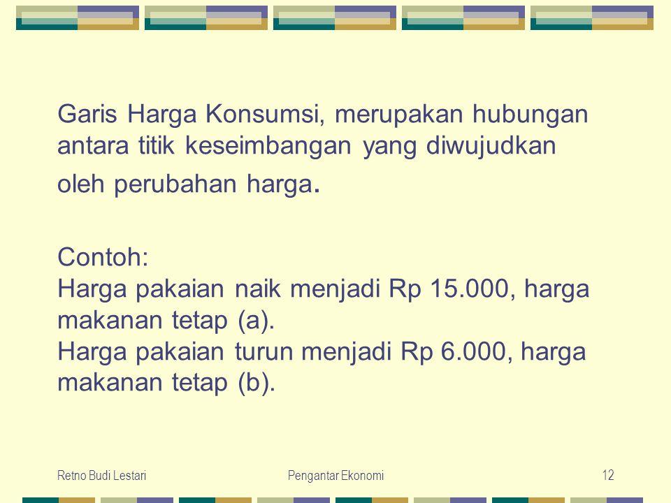 Retno Budi LestariPengantar Ekonomi12 Garis Harga Konsumsi, merupakan hubungan antara titik keseimbangan yang diwujudkan oleh perubahan harga. Contoh: