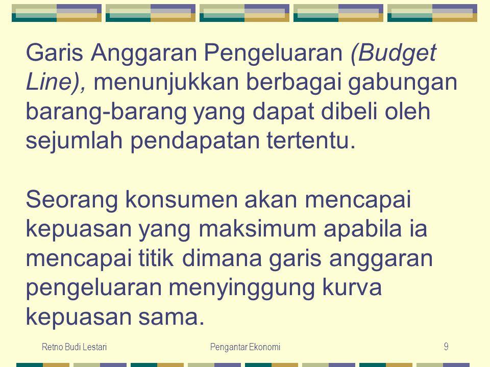 Retno Budi LestariPengantar Ekonomi10 Gabungan Makanan dan Pakaian yang Dapat Dibeli Konsumen.