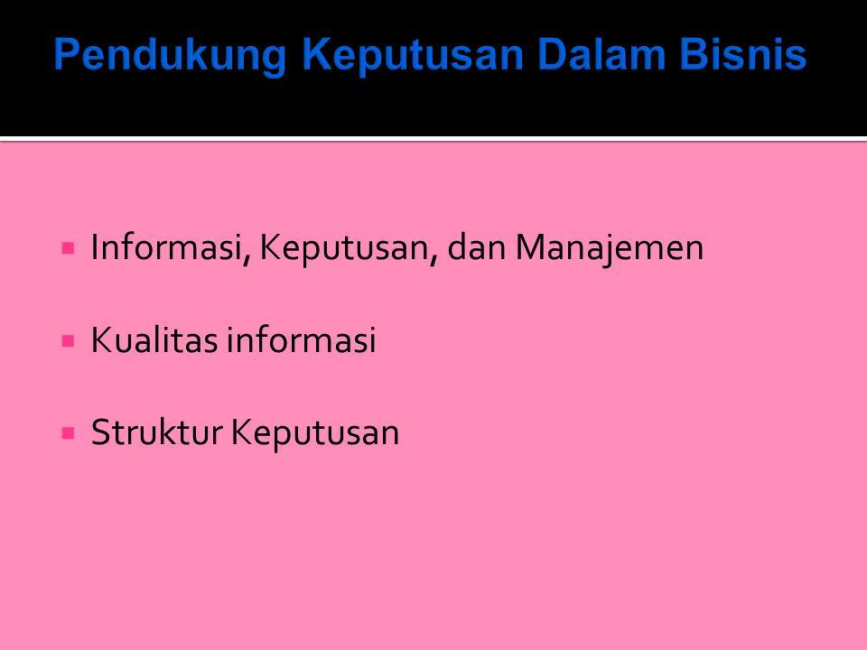  Informasi, Keputusan, dan Manajemen  Kualitas informasi  Struktur Keputusan