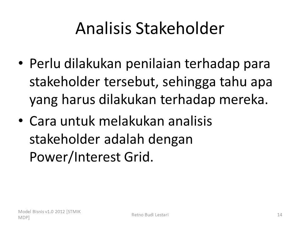 Analisis Stakeholder Perlu dilakukan penilaian terhadap para stakeholder tersebut, sehingga tahu apa yang harus dilakukan terhadap mereka. Cara untuk