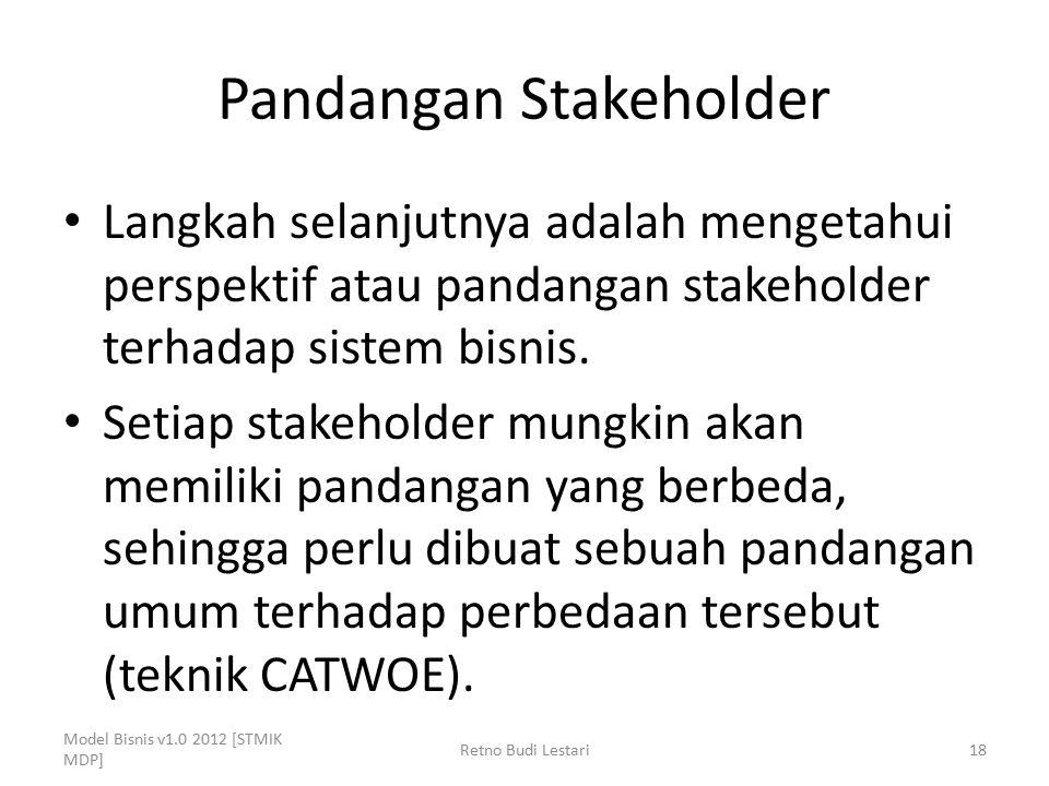 Pandangan Stakeholder Langkah selanjutnya adalah mengetahui perspektif atau pandangan stakeholder terhadap sistem bisnis. Setiap stakeholder mungkin a