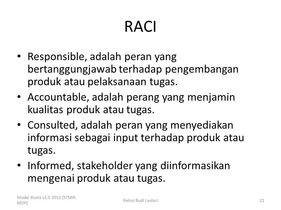RACI Responsible, adalah peran yang bertanggungjawab terhadap pengembangan produk atau pelaksanaan tugas. Accountable, adalah perang yang menjamin kua