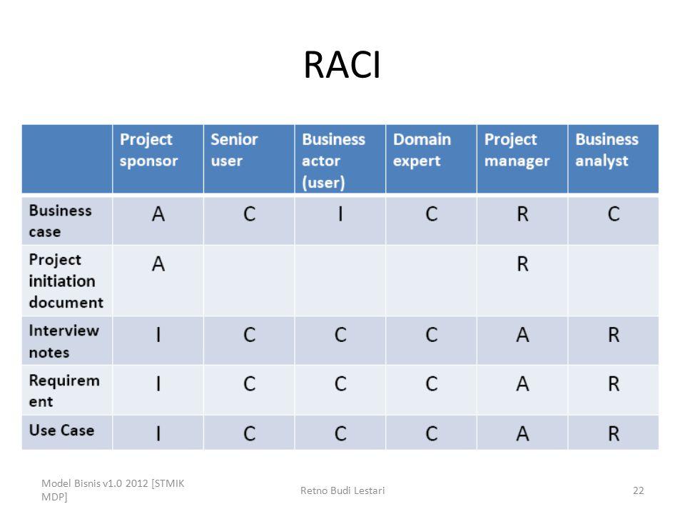 RACI Model Bisnis v1.0 2012 [STMIK MDP] Retno Budi Lestari22