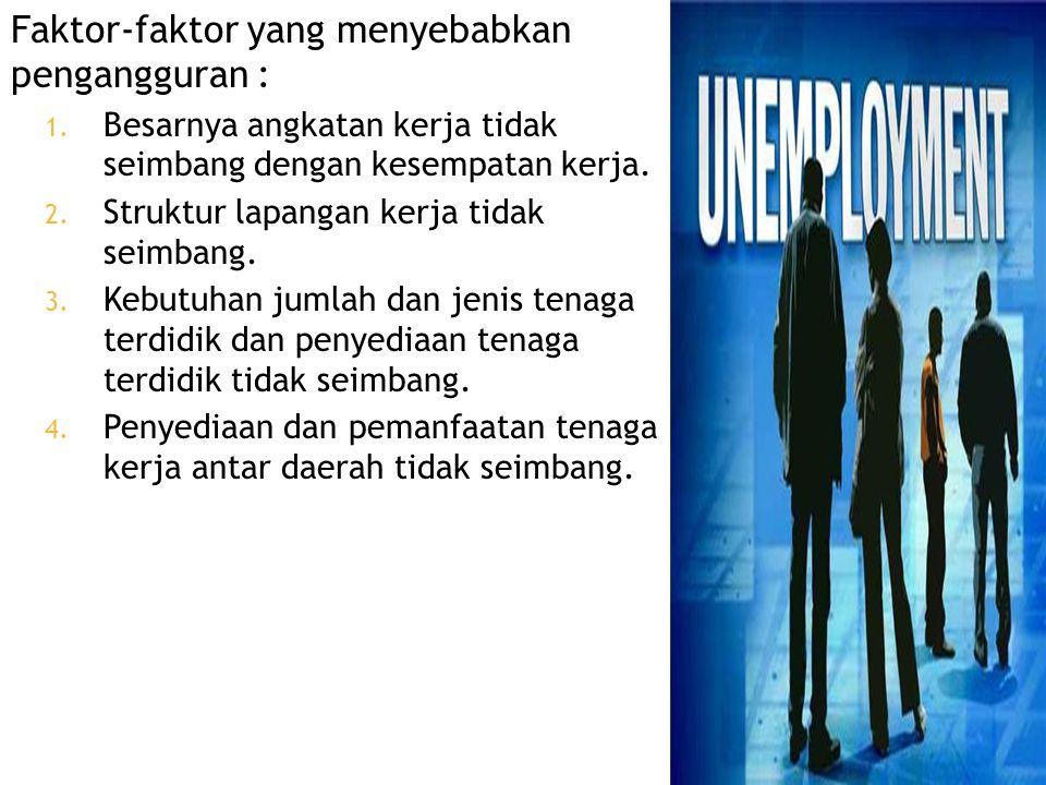 Faktor-faktor yang menyebabkan pengangguran : 1.