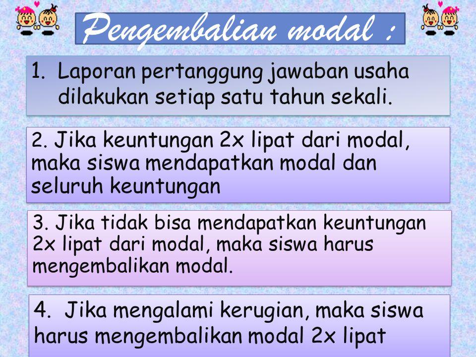 3. Jika tidak bisa mendapatkan keuntungan 2x lipat dari modal, maka siswa harus mengembalikan modal. 2. Jika keuntungan 2x lipat dari modal, maka sisw