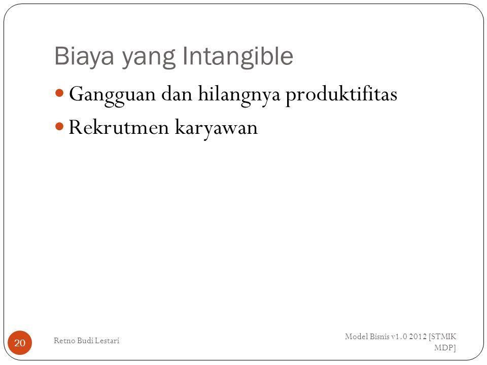Biaya yang Intangible Model Bisnis v1.0 2012 [STMIK MDP] Retno Budi Lestari 20 Gangguan dan hilangnya produktifitas Rekrutmen karyawan