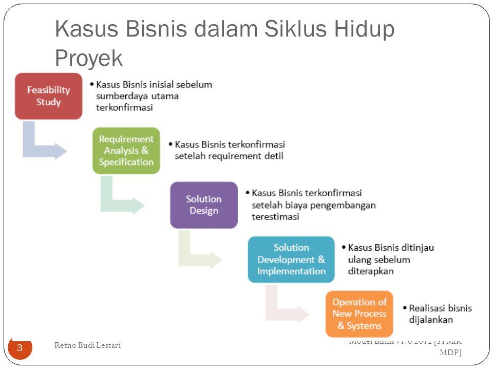 Identifikasi Pilihan Model Bisnis v1.0 2012 [STMIK MDP] Retno Budi Lestari 4 Langkah awal untuk menyusun Kasus Bisnis adalah mengidentifikasi berbagai pilihan yang ada untuk menyelesaikan masalah bisnis: 1.