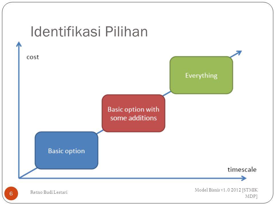 Identifikasi Pilihan Model Bisnis v1.0 2012 [STMIK MDP] Retno Budi Lestari 6