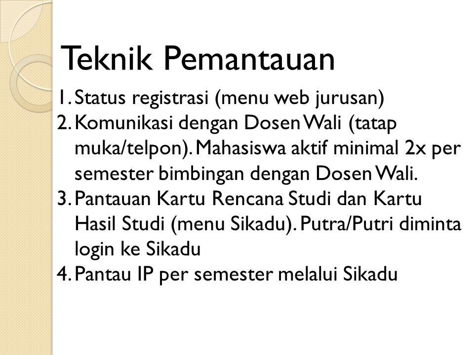 Teknik Pemantauan 1.Status registrasi (menu web jurusan) 2.Komunikasi dengan Dosen Wali (tatap muka/telpon).