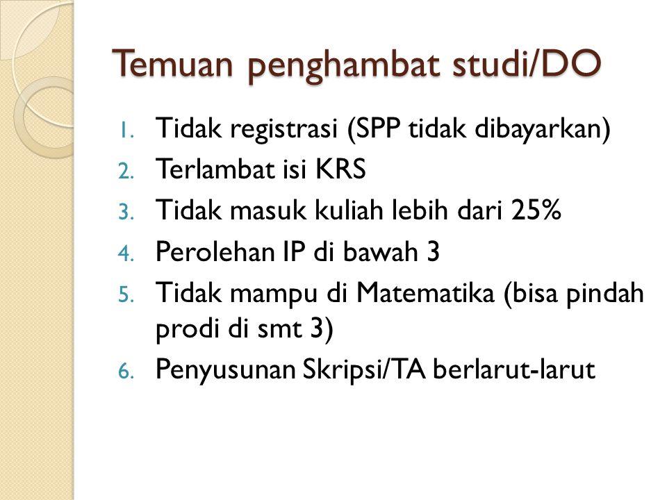 Temuan penghambat studi/DO 1. Tidak registrasi (SPP tidak dibayarkan) 2.