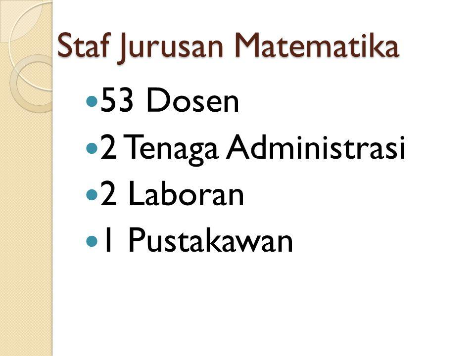 Staf Jurusan Matematika 53 Dosen 2 Tenaga Administrasi 2 Laboran 1 Pustakawan