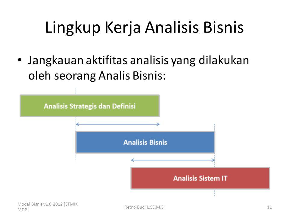 Lingkup Kerja Analisis Bisnis Jangkauan aktifitas analisis yang dilakukan oleh seorang Analis Bisnis: Model Bisnis v1.0 2012 [STMIK MDP] Retno Budi L,