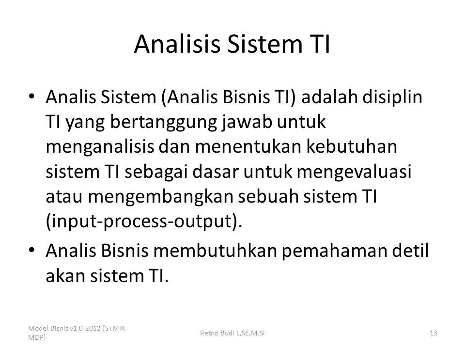 Analisis Sistem TI Analis Sistem (Analis Bisnis TI) adalah disiplin TI yang bertanggung jawab untuk menganalisis dan menentukan kebutuhan sistem TI sebagai dasar untuk mengevaluasi atau mengembangkan sebuah sistem TI (input-process-output).